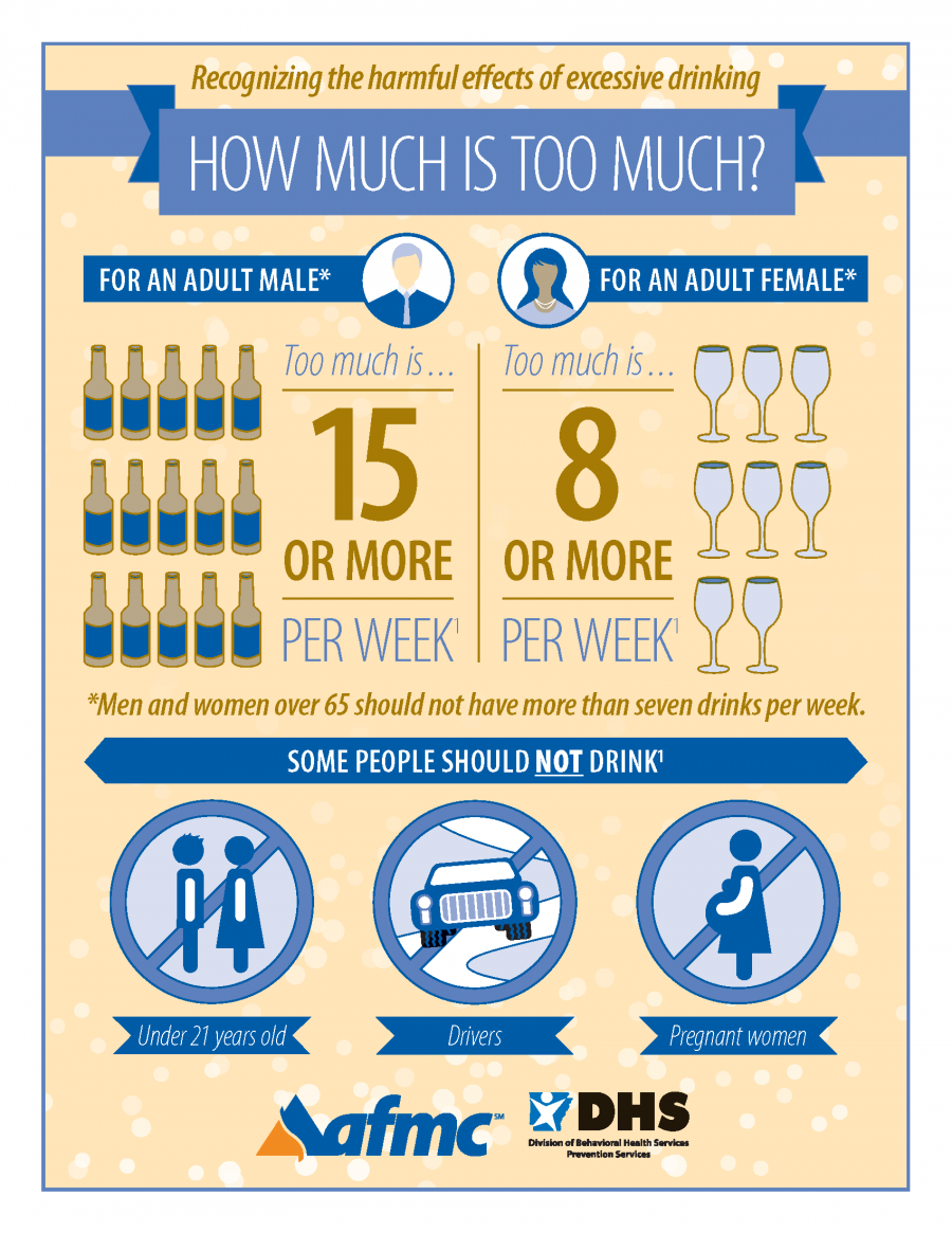 Alcohol - Adult excessive drinking infographic flier, English