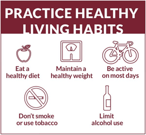 Healthy living blog graphic