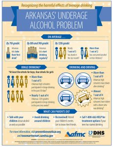 OADAPSEW_TeenAlcoholToolForAdults_English_20160414_v1