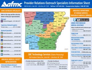 Provider Relations Map